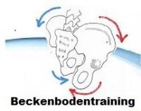 Beckenbodentraining am Montag